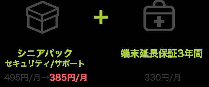 SIM+端末代金+シニアパックパック(セキュリティ/サポート)+端末延長保証3年間